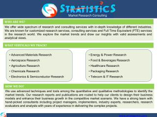 Advanced Materials Market Research Reports, Analysis