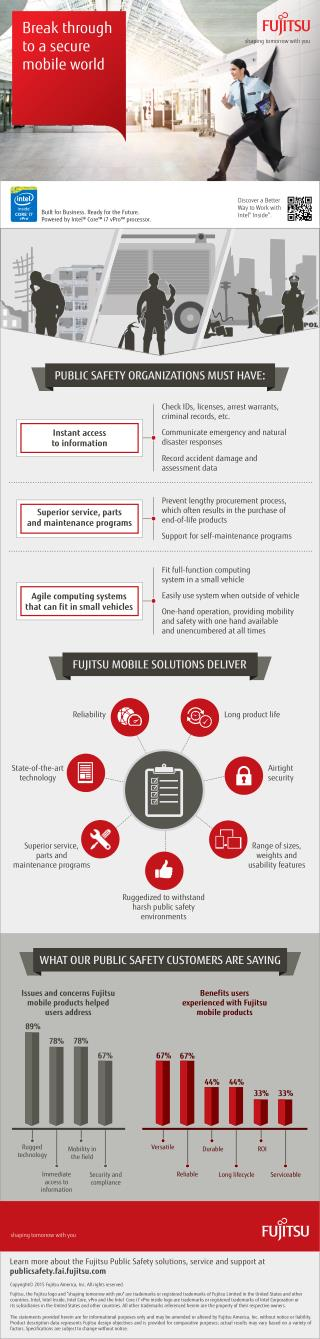 Computing and Mobility Solutions for Public Safety Agencies - Infographic from Fujitsu