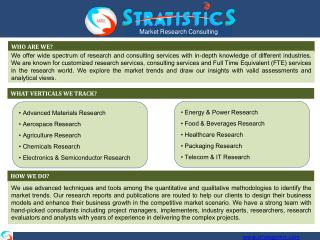 Agriculture Industry Market Research Reports, Analysis & Consulting