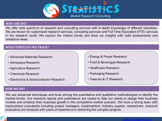 Chemicals Industry Market Research Reports, Analysis & Consulting