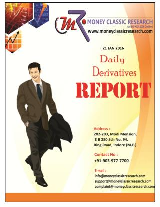 Daily Derivative Report-money Classic Research