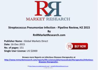 Streptococcus Pneumoniae Infection Pipeline Review H2 2015