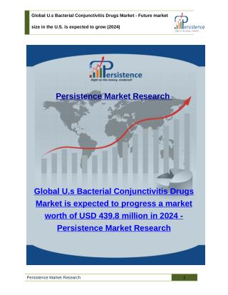 Global U.s Bacterial Conjunctivitis Drugs Market - Size, Share, Analysis, Trends to 2024