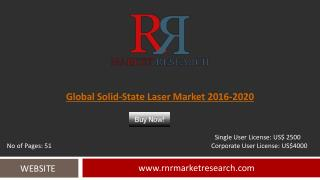 Solid State Laser Market Global Research and Analysis Report 2020