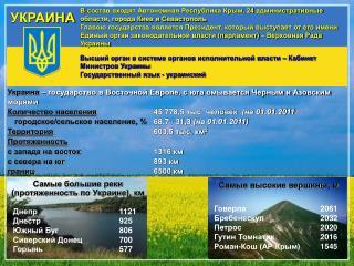 Украина  –  государство в Восточной Европе, с юга омывается Черным и Азовским морями