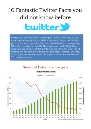 10 Fantastic Twitter Facts you did not know before