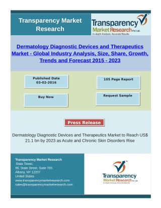 Dermatology Diagnostic Devices and Therapeutics Market to Reach US$ 21.1 bn by 2023 as Acute and Chronic Skin Disorders