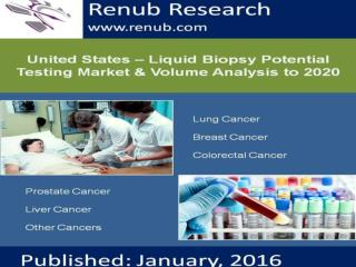 United States - Liquid Biopsy Potential Testing Market & Volume Analysis to 2020