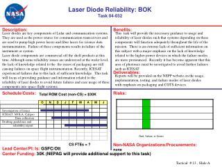 Laser Diode Reliability: BOK Task 04-032