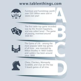 Tablenthings.com