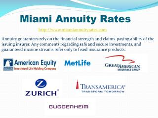 Best Financial Planners in Miami