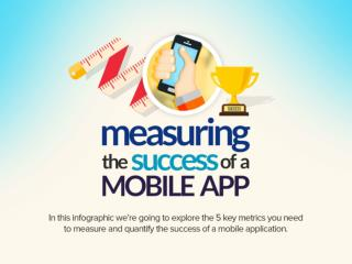 Measuring the Success of a Mobile App