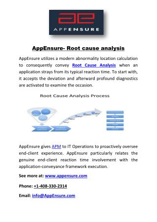 AppEnsure- Root cause analysis