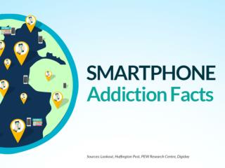 Smartphone Addiction Facts