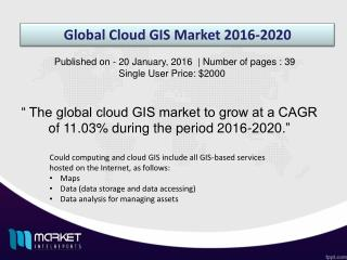 2020 Competitor Analysis & Market Trends for Global Cloud GIS Market