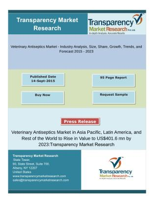 Study of the Veterinary Antiseptic Market-Understanding Various Antiseptic Product Features
