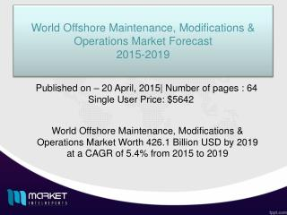 World Offshore Maintenance, Modifications & Operations Market to Grow at a Uniform CAGR of 5.4% by 2020