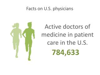 Facts on U.S. physicians Active doctors of medicine in patient care in the U.S.784,633
