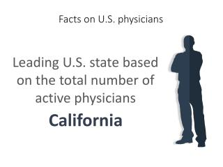Facts on U.S. physicians Leading U.S. state based on the total number of active physicians California