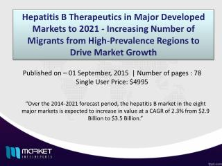 Hepatitis B Therapeutics Market worth 3.5 Billion by 2021