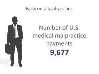 Facts on U.S. physicians Number of U.S. medical malpractice payments 9,677