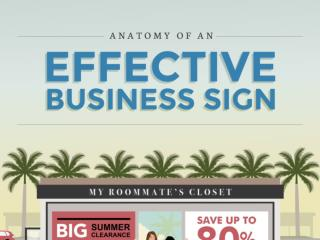 Anatomy of an Effective Business Sign