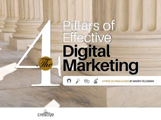 The 4 Pillars of Effective Digital Marketing
