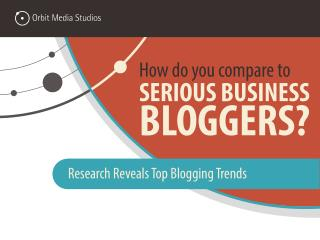 Top Business Blogging Trends: 2015 Research