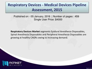 Respiratory Devices Market is witnessing high revenue generations owing to the increased need for advanced respiratory c