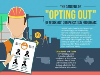 The dangers of opting out of workers compensation programs