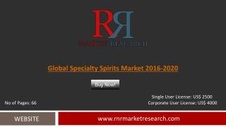 Specialty Spirits Market Segmentation Overview 2016 to 2020