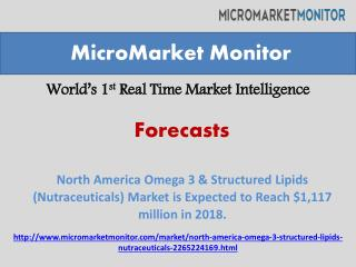 North America Omega 3 & Structured Lipids (Nutraceuticals) Market is Expected to Reach $1,117 million in 2018.
