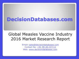 Global Measles Vaccine Market 2016-2021