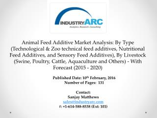 Animal Feed Additives Market By 2020, APAC is estimated to lead the market followed by North America and South America.
