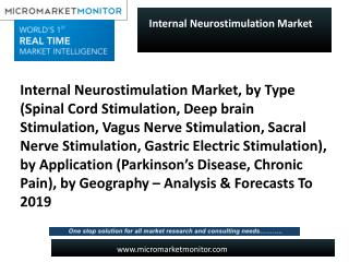 Internal Neurostimulation Market, by Type, by Application, by Geography - Analysis & Forecasts To 2019