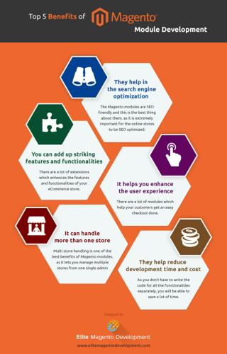 Top 5 Benefits of Magento Module Development [INFOGRAPHIC]