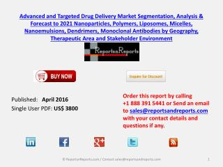 Advanced and Targeted Drug Delivery Market Players Analysis by Key Strengths, Weaknesses and Threats