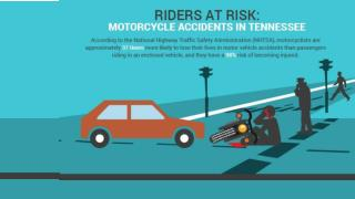 Riders at risk - motorcycle accidents in tennessee