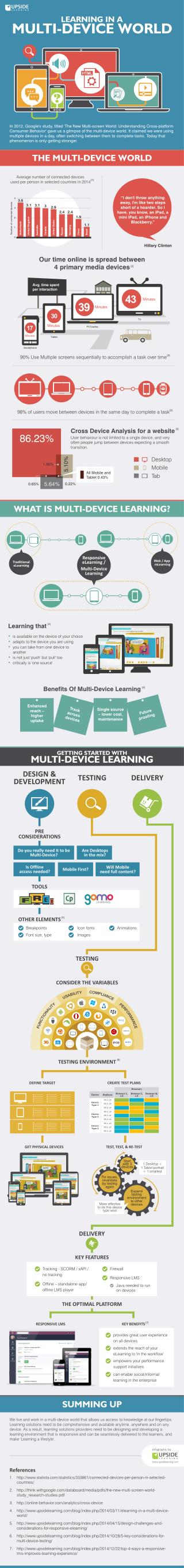Learning in a Multi-device World