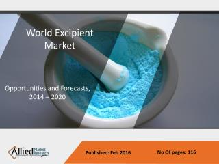 Excipient Market - Opportunities and Forecast, 2014 - 2020