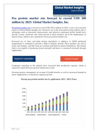 Pea protein market size forecast to exceed USD 200 million by 2023