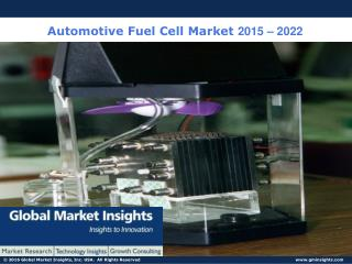 Automotive Fuel Cell Market (Fuel Cell Vehicle market) Size to exceed 14,765 Units by 2023: Global Market Insights, Inc.