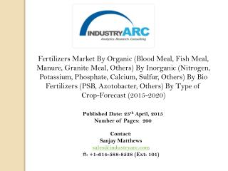 Fertilizers Market continues to grow as Population Growth Indirectly Results in high demand for agriculture and fertiliz