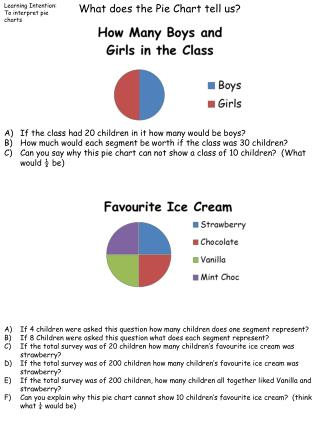 Learning Intention: To interpret pie charts