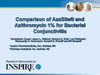 Comparison of AzaSite® and Azithromycin 1% for Bacterial Conjunctivitis