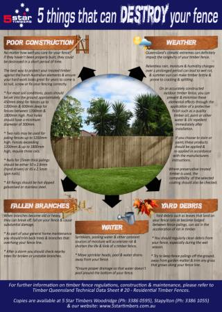 5 Things that Can Destroy Your Fence