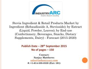 Stevia Ingredient and Retail Products Market Volume, 2015-2020