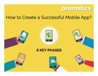 How to create a successful mobile app