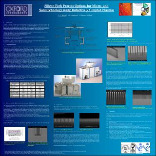 Silicon Etch Process Options for Micro- and Nanotechnology using Inductively Coupled Plasmas