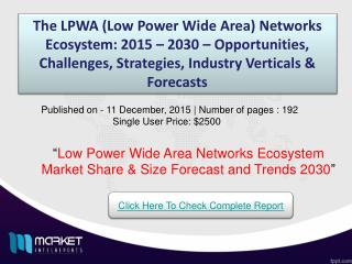 Future Market Trends of Low Power Wide Area Networks Ecosystem Market
